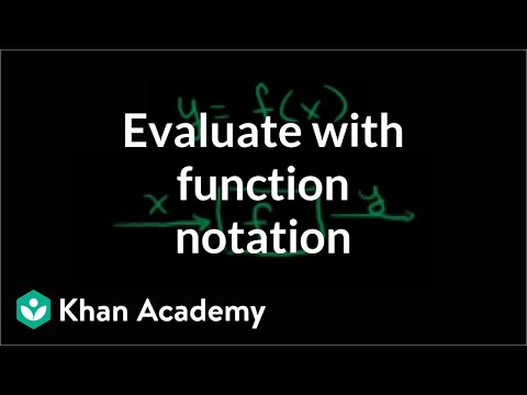 Evaluating with function notation | Functions and their graphs | Algebra II | Khan Academy