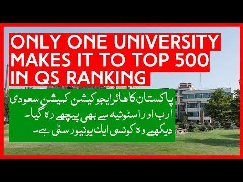 Top Ten of the best Pakistani Universities 2017 Hec Ranking Subject wise   u rank   admission open