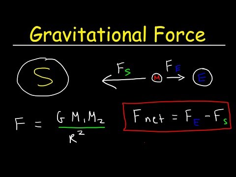 Gravity, Universal Gravitation Constant - Gravitational Force Between Earth, Moon & Sun, Physics
