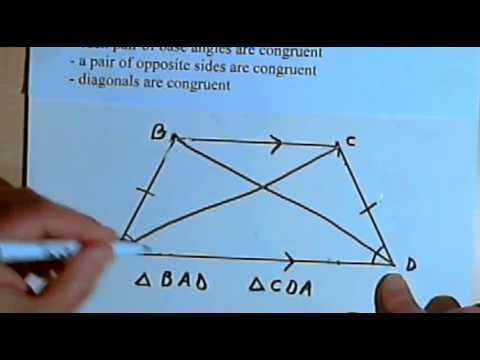 Properties of Trapezoids 128-2.25