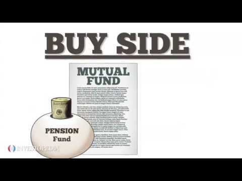 What is Buy Side (Investing) ?
