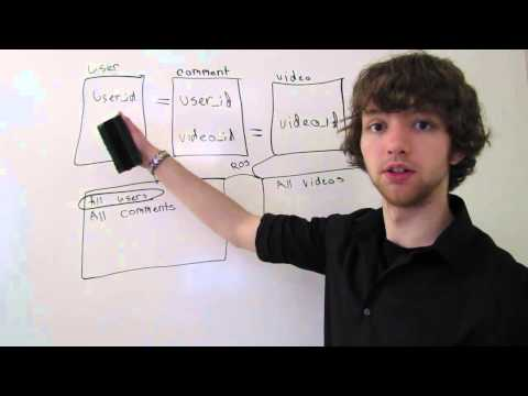 Database Design 48 - Outer Join Across 3 Tables