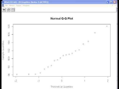 R Tutorial : Normal Probability Plot (QQ plot)