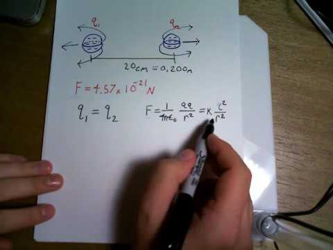 Two small spheres spaced apart have equal charge. How many excess