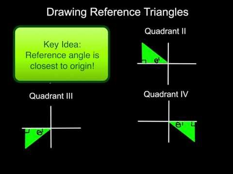 5-3 Finding Reference Angles and Drawing Reference Triangles