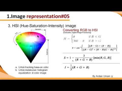 01.2 - Mengkonversi Image RGB ke HSI/HSV