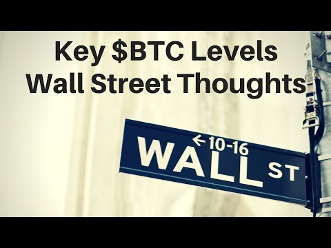 Key Bitcoin Levels to Watch, Wall Street on Crypto, Valuing Cryptoassets