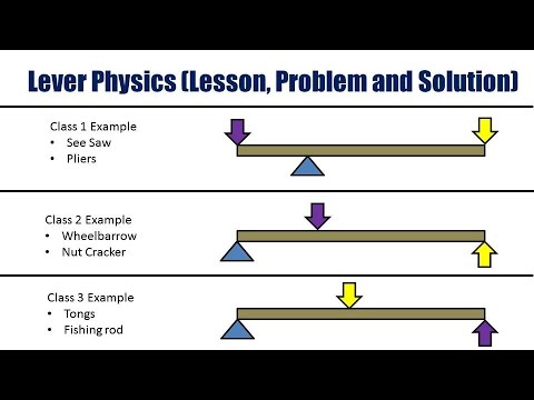 Lever Physics (Simple Machine Lesson Problem and Solution)