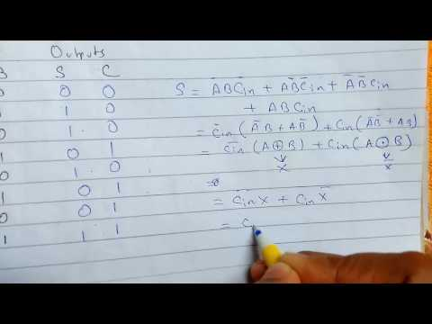 Full Adder - Truth Table, Logical Expression & Circuit