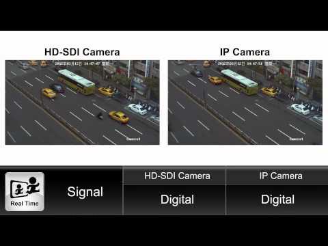 ‧ 淺析 HD-SDI 解決方案