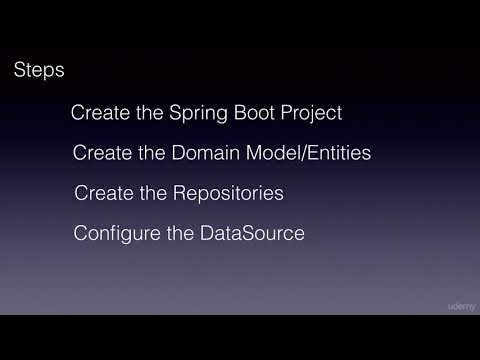 Spring Data Rest  Part 1 - Introduction