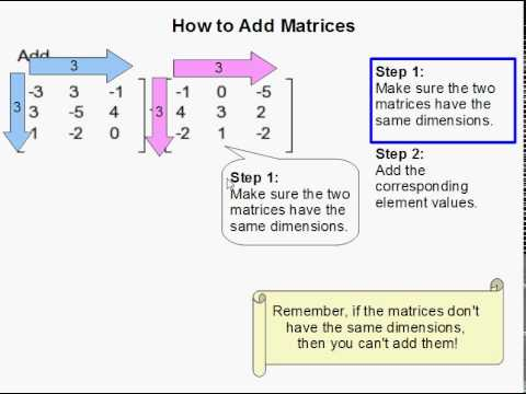 How to Add Matrices