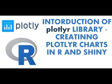Introduction of Plotly Charts in R | Part 1 | Plotlyr Bar Chart | Plotlyr Bar chart in Shiny