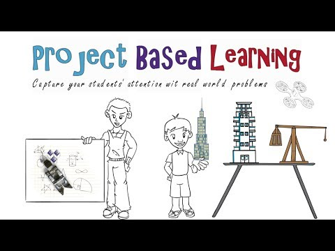 Project Based Learning: Why, How, and Examples