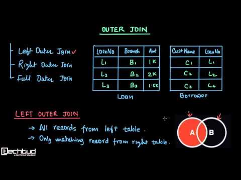 OUTER JOIN in SQL