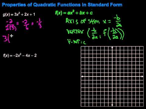 Properties of Quadratic Functions in Standard Form