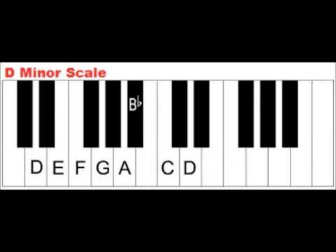 The Key of D Minor - Natural, Harmonic & Melodic Minor Scales  Primary Chords
