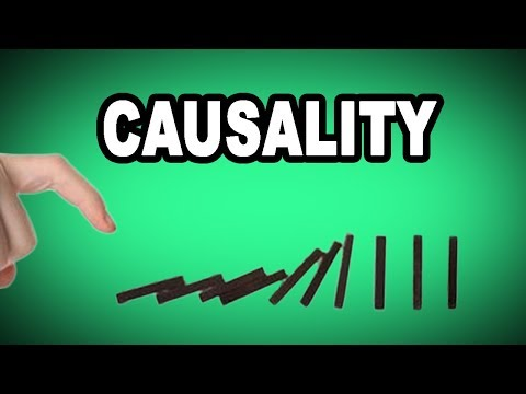 Learn English Words: CAUSALITY - Meaning, Vocabulary with Pictures and Examples