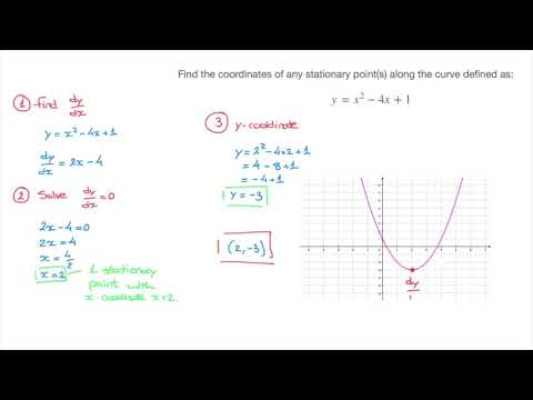 How to Find the Coordinates of Stationary Points Along a Curve