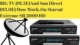 Sun direct channel list sr 2000HD hyper recvier