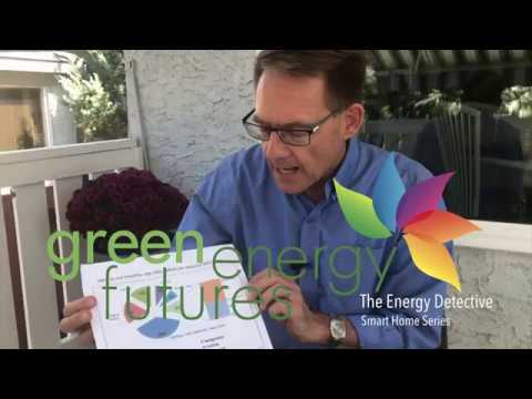 The Energy Detective - How I saved 50% on electricity