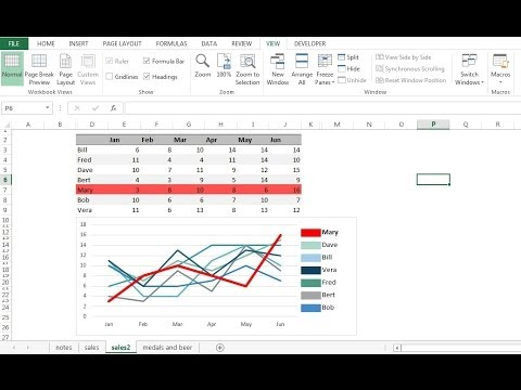 Highlight line charts using mouseover