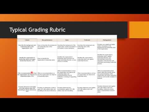 Using the Grading Rubric to Develop an Assessment II