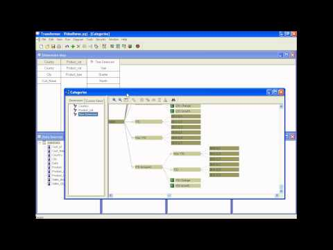 Cognos Powerplay Transformer Cubes - Year-to-Date YTD QTD MTD Tutorial - P3-of-30