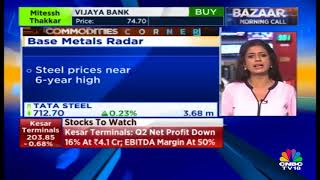 Base Metal Weighed down on China Financial Market | CNBC TV18