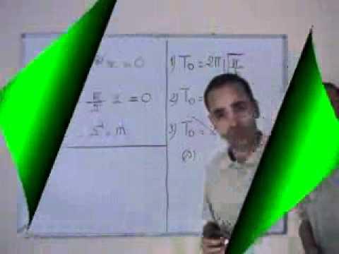 cours TS / mécanique / système masse ressort : unité de la période propre