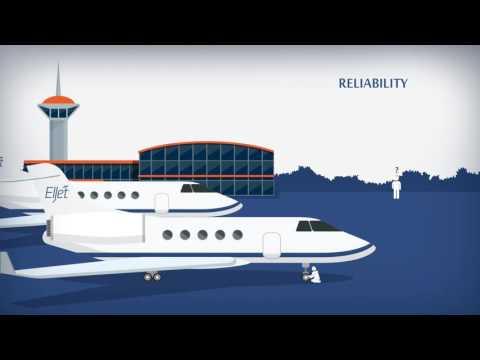 New ElJet Corporate Video -   ElJet Aviation Services - Los Angeles