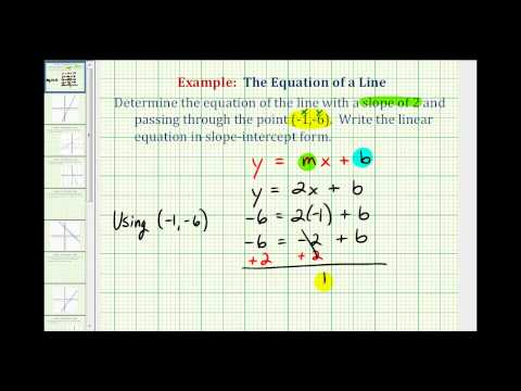 Ex:  Find the Equation of a Line in Slope Intercept Form Given the Slope and a Point