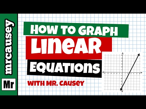 Algebra - How to Graph Linear Equations