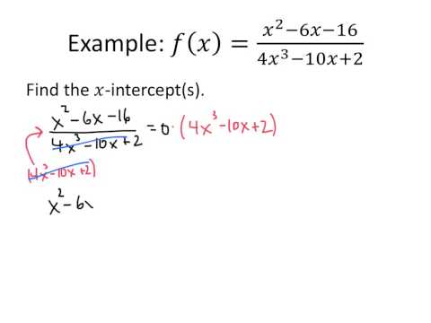 Example: The Intercepts of a Rational Function