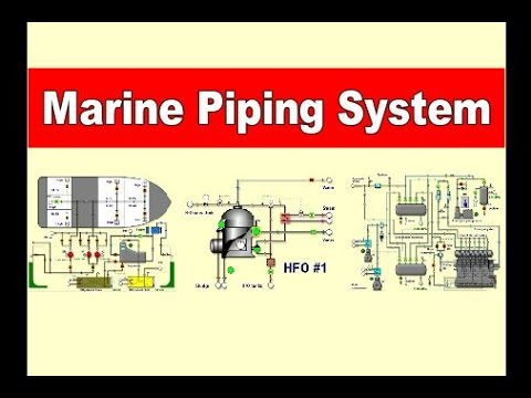 Marine Piping System   Piping Official