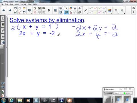 Solve linear systems by elimination Algebra One