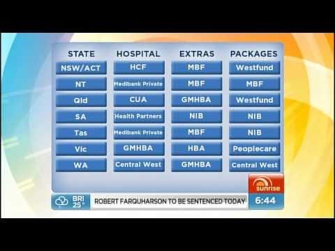 Australian Health Insurance Star Ratings on Channel 7's Sunrise