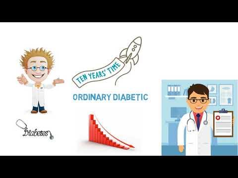 Buy Cheap Diabetes Test Strips Online www.CheapDiabetesTestStrips.com