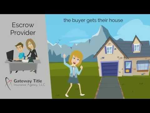 Escrow & Closing Process Overview Video