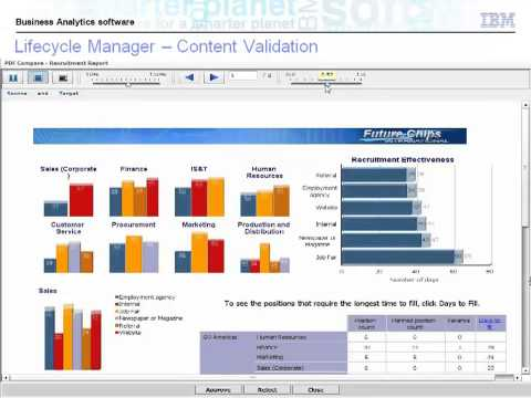 IBM Cognos Lifecycle Manager Demo   YouTube