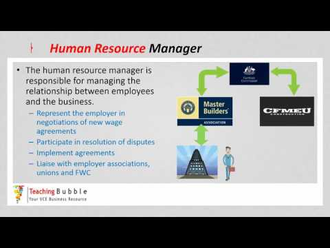 VCE Business Management - Workplace Relations