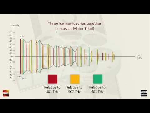 Pythagoras, Pyramids, Music, & Light: Part 4