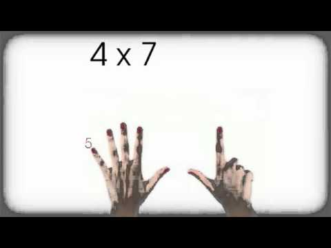 Multiples of 4 Using Your Fingers! - Math About U