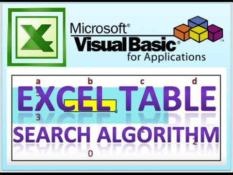 Excel - VBA - Find data range from the active cell