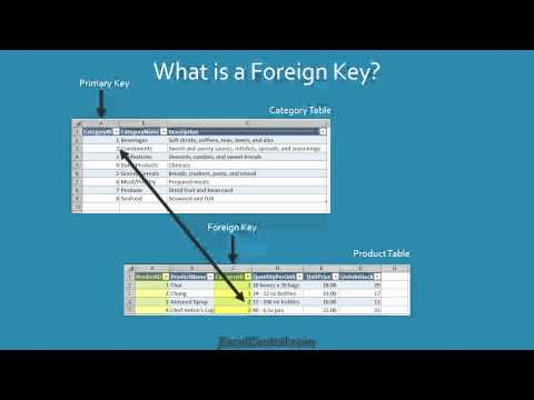 Excel Tutorial: Primary key, foreign key and relationships | ExcelCentral.com