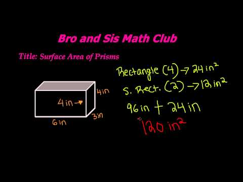 Surface Area of Prisms - 7th Grade Math