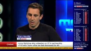 Monday Night Football Preview - Tottenham Vs Aston Villa
