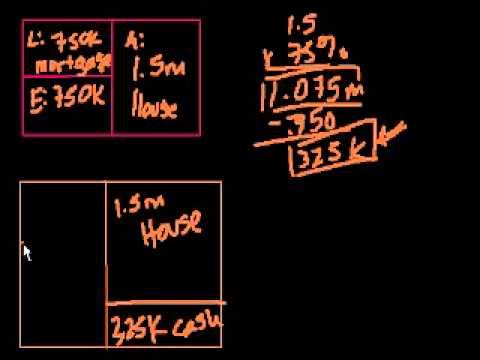 Khan Academy - Home Equity Loans