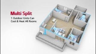 Multi zone solution for Entire home_LG Air Conditioner Multi Split