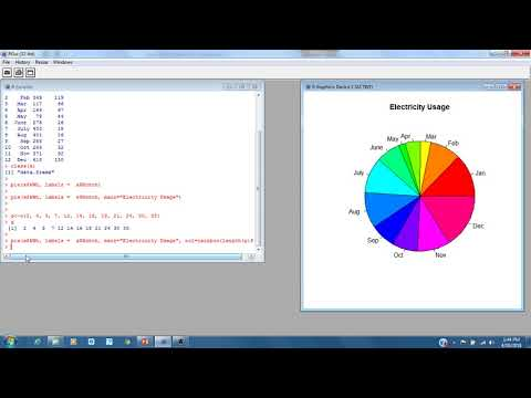 Creating Pie Charts in R